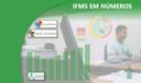 IFMS em Números